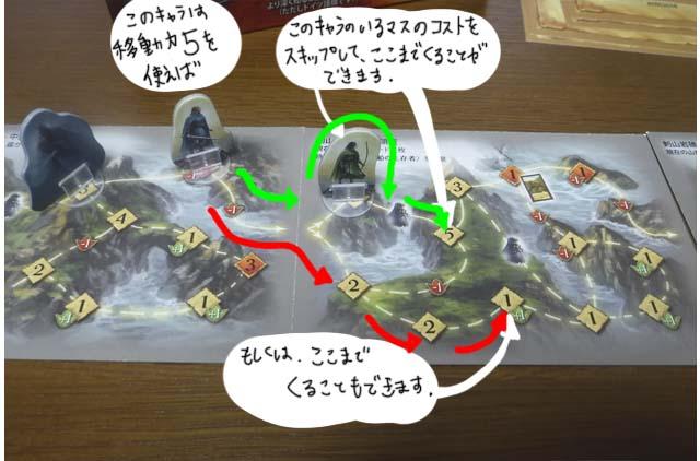 アンドールの伝説 災いの島の冒険 図解