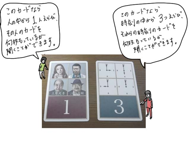 四人の容疑者 カード説明