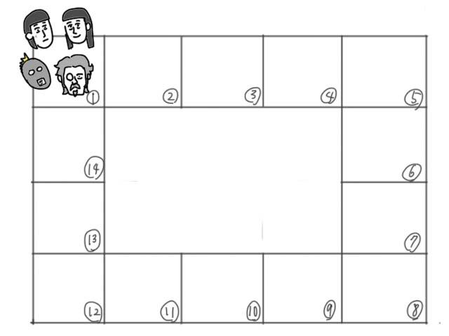 キル Dr.ラッキー 19.5周年完全版 コマの動き方例