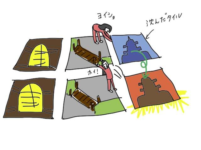 禁断の島 図解