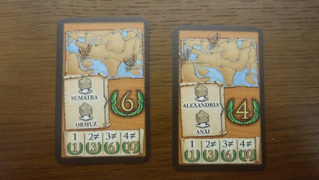 マルコポーロの旅路 図解