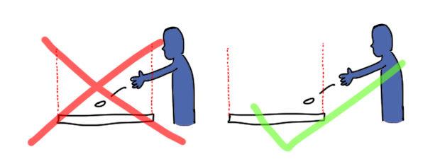 サフラニートのルール
