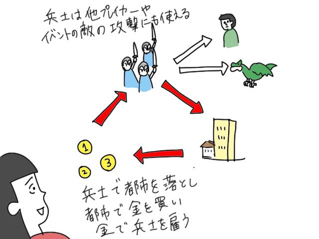 ルーンエイジ ボードゲーム イラスト