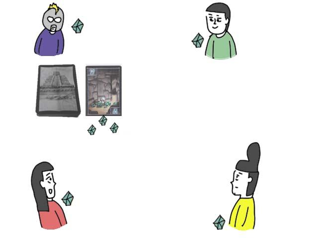 インカの黄金 ボードゲーム イラスト