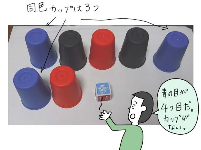 メモダイス ボードゲーム イラスト