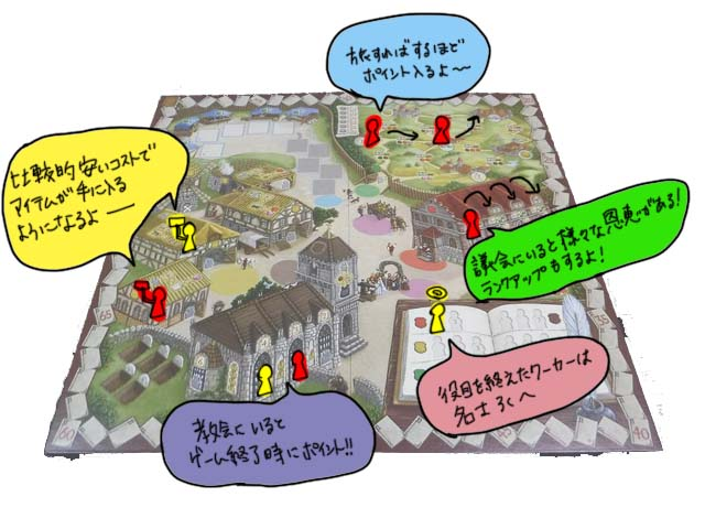 村の人生 ボードゲーム イラスト
