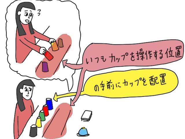 スピードカップ 拡張 ボードゲーム イラスト