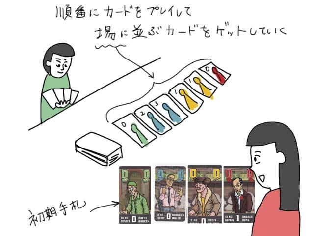 ファミリア ボードゲーム イラスト