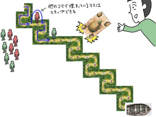 カルタヘナ ボードゲーム イラスト