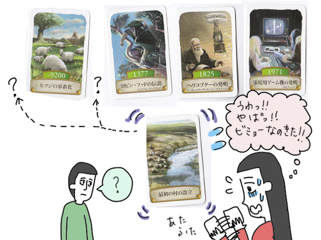 タイムライン(雑学編)