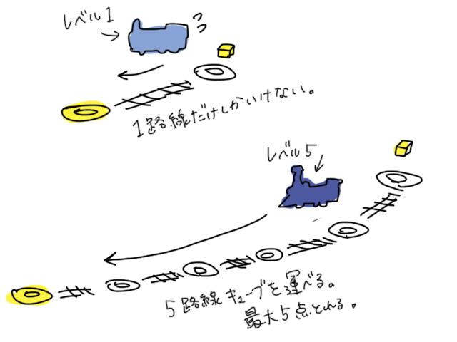 レイルウェイズオブニッポン ボードゲーム イラスト
