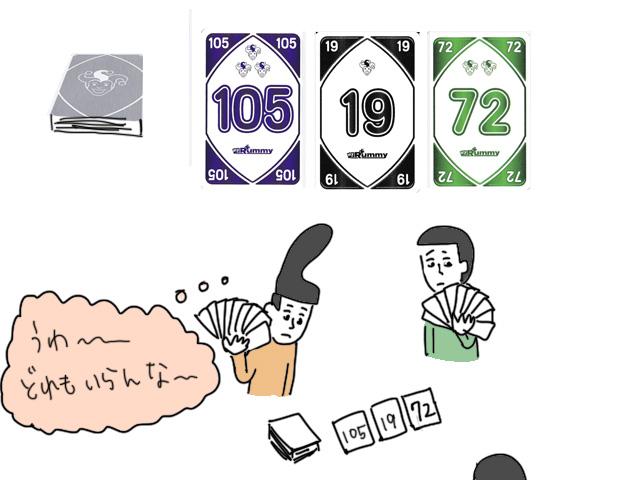 111カードゲーム ボードゲーム イラスト