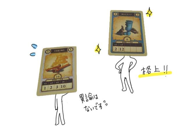 考古学カードゲーム ボードゲーム イラスト