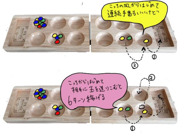 マンカラ ボードゲーム イラスト