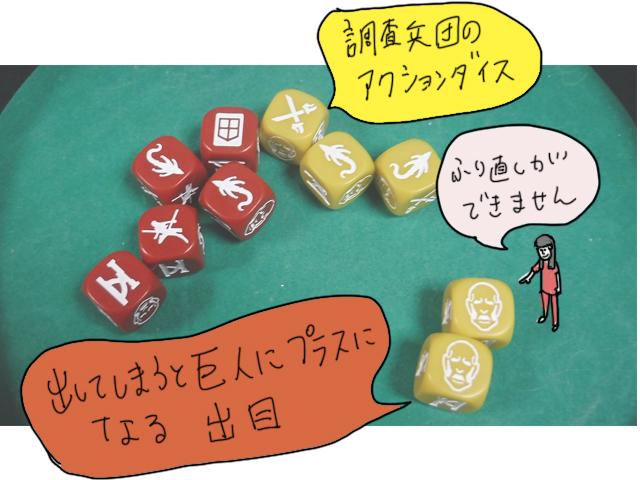 進撃の巨人ボードゲーム