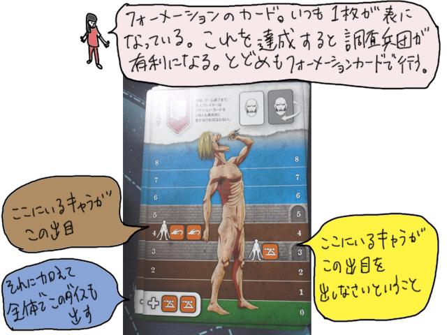 進撃の巨人ボードゲーム イラスト