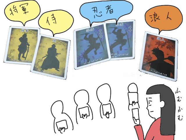 斬ZAN!サムライソード ボードゲーム イラスト