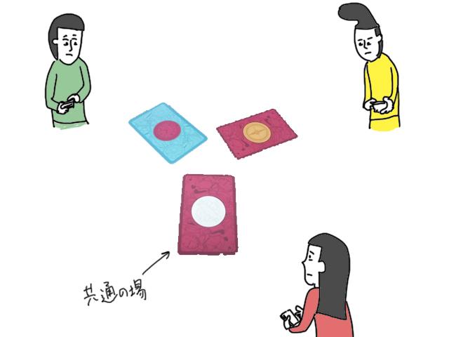 ニンブル ボードゲーム イラスト