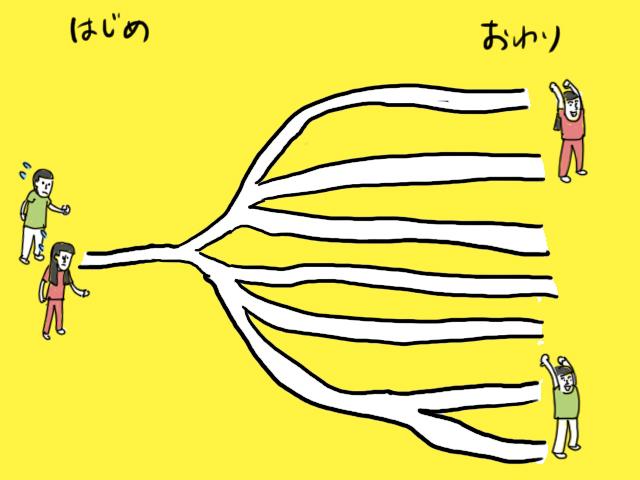 ワイナリーの四季 ラインガウ