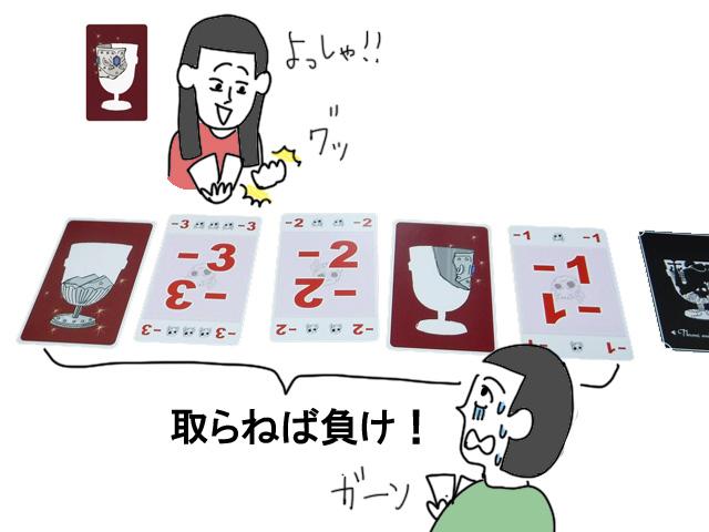 聖杯サクセション ボードゲーム イラスト