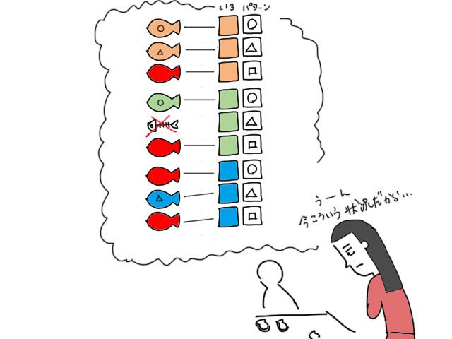 切り捨ての思考回路がカギ!カルタ系ボードゲーム「スプラッシュアタック」レビュー