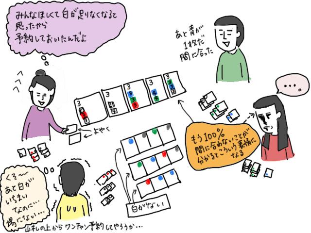 定番ボードゲーム「宝石のきらめき(splender)」レビュー