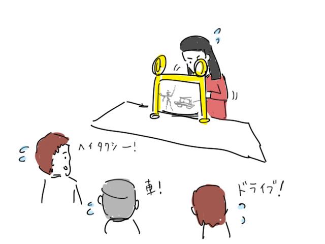 影絵で遊ぶジェスチャーゲーム「ピクチャーショー」ボードゲームレビュー