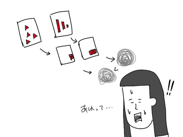 共感覚を持っていない凡人の私が共感覚を体験したカードゲーム「イリュージョン」