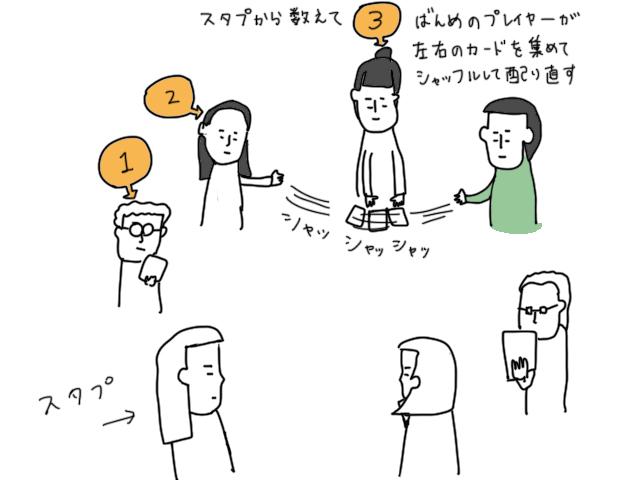 暗殺現場に居合わせた人になりきるボードゲーム「ワンショット・キル 完全日本語版」レビュー