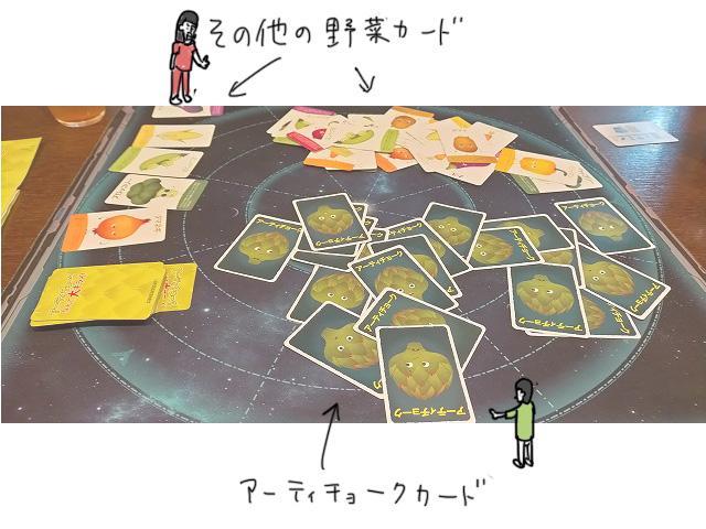 初心者と遊べるデッキ構築ゲーム「アーティチョークなんて大キライ」ボードゲームレビュー